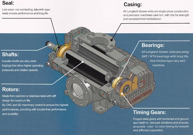 Quality Manufacture Longtech