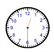 Cara  Menentukan Besar Sudut Jam