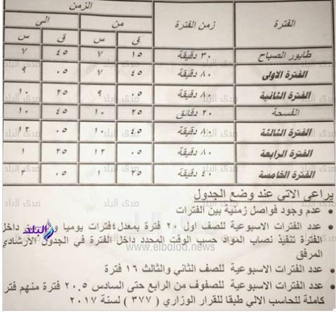 تعديل جدول المرحلة الأبتدائية ببورسعيد