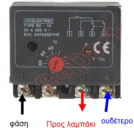 Πώς μπορώ να συνδέσω ένα θερμοσίφωναιστοσελίδες γνωριμιών λευκό