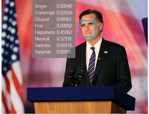 Mitt Romney Concession Speech Analyzed