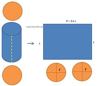 bidang-permukaan-tabung
