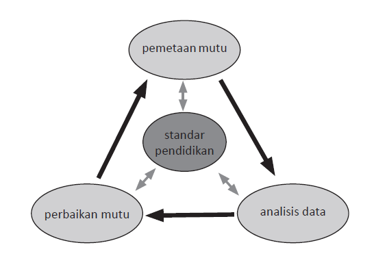 analisis data spmp