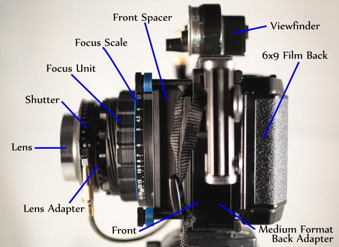 Первая в мире универсальная фотокамера