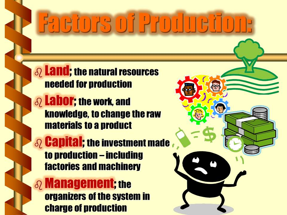 what are the four main factors of production