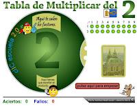 http://www.eltanquematematico.es/tablasnuevas/tabladel2_p.html