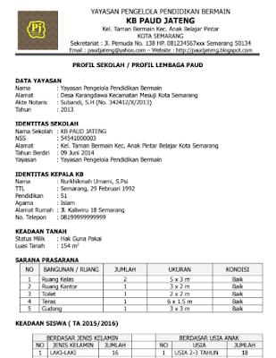 Contoh Profil Lembaga/Sekolah PAUD Format Word Terbaru