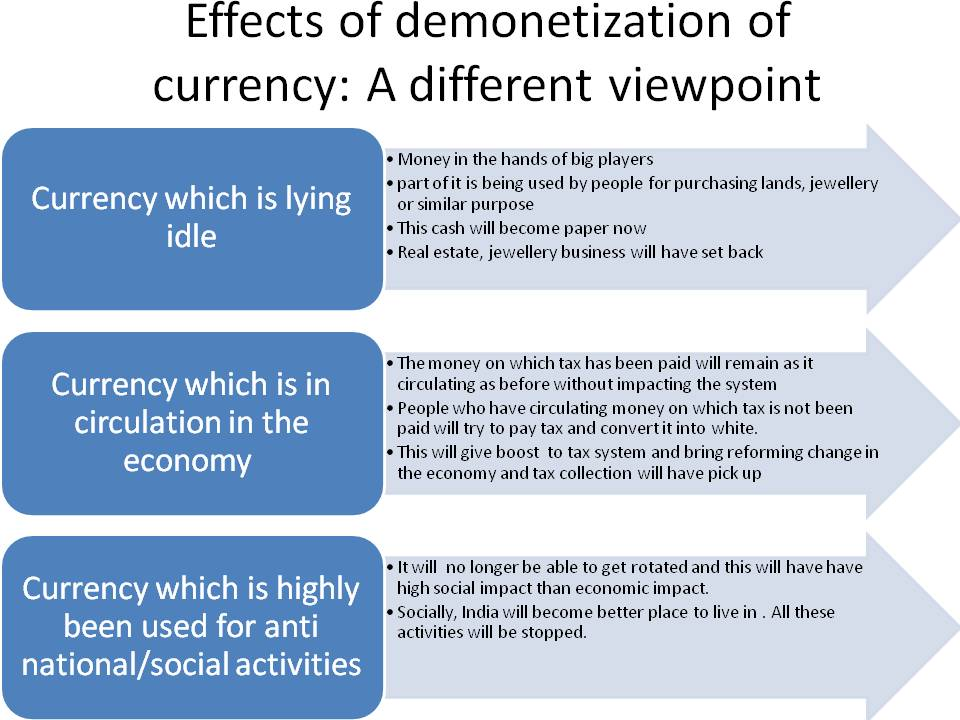 effects of chinas currency appreciation essay Of rupee appreciation that is dollar depreciation and rupee depreciation that is dollar appreciation it provides valuable insights into impact of changes in currency relations on various sectors of economy keeping in focus.