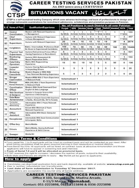 Invigilators Jobs in Career Testing Service Pakistan 2017