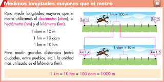 http://primerodecarlos.com/CUARTO_PRIMARIA/enero/Unidad7/actividades/mates/resumen/p116/index.html