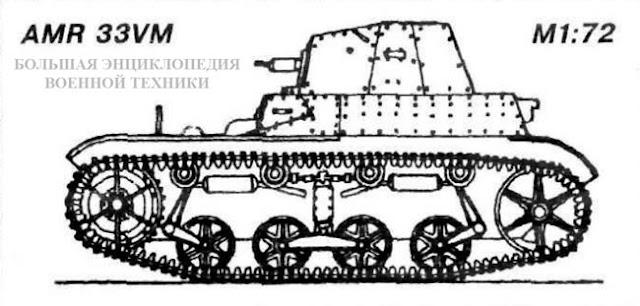 Общий вид легкого танка Auto-mitrailleuse de reconnaissance AMR 33VM