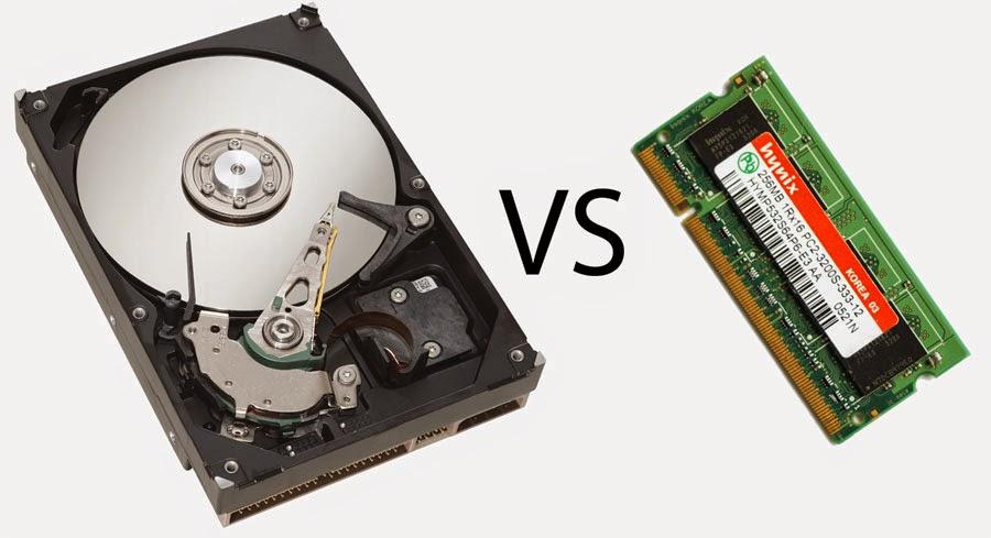 cara mempercepat kinerja komputer maupun laptop