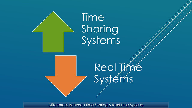 What are time sharing and real time systems? What are the differences between time sharing and real time systems?