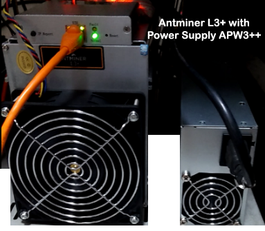 Setting Up Antminer L3+ for Nicehash or Litecoinpool 1