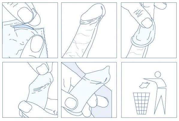 Como colocar a camisinha masculina