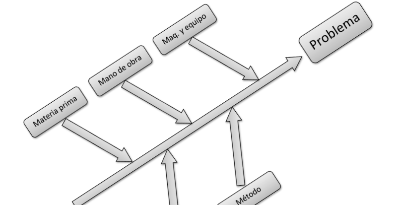 Diagram Of Education, Diagram, Free Engine Image For User