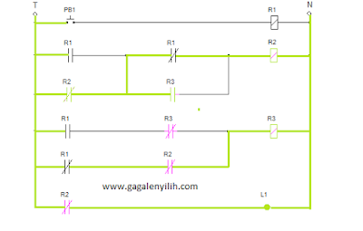 Desain rangkaian sistem kontrol satu tombol unuk on dan off