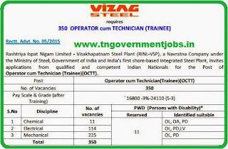 Rashtriya Ispat Nigam Ltd (RINL-VSP) Recruitments (www.tngovernmentjobs.in)