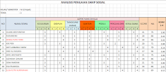 Aplikasi Analisis UH Kompetensi Sikap Model Baru Edisi Revisi