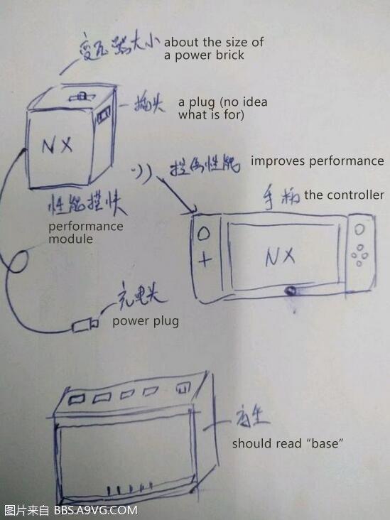 Se filtra boceto de lo que sería la consola NX