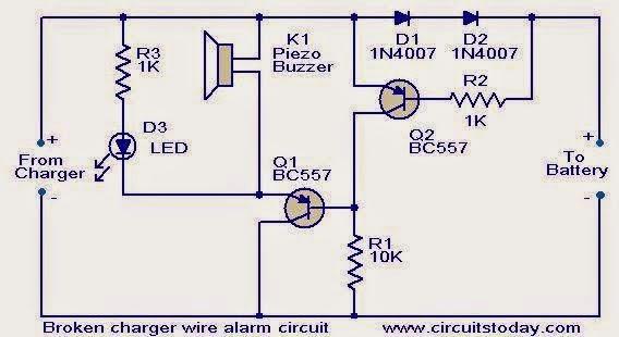 electrical engneering world