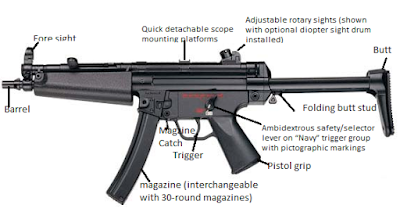 MP5 Machine gun