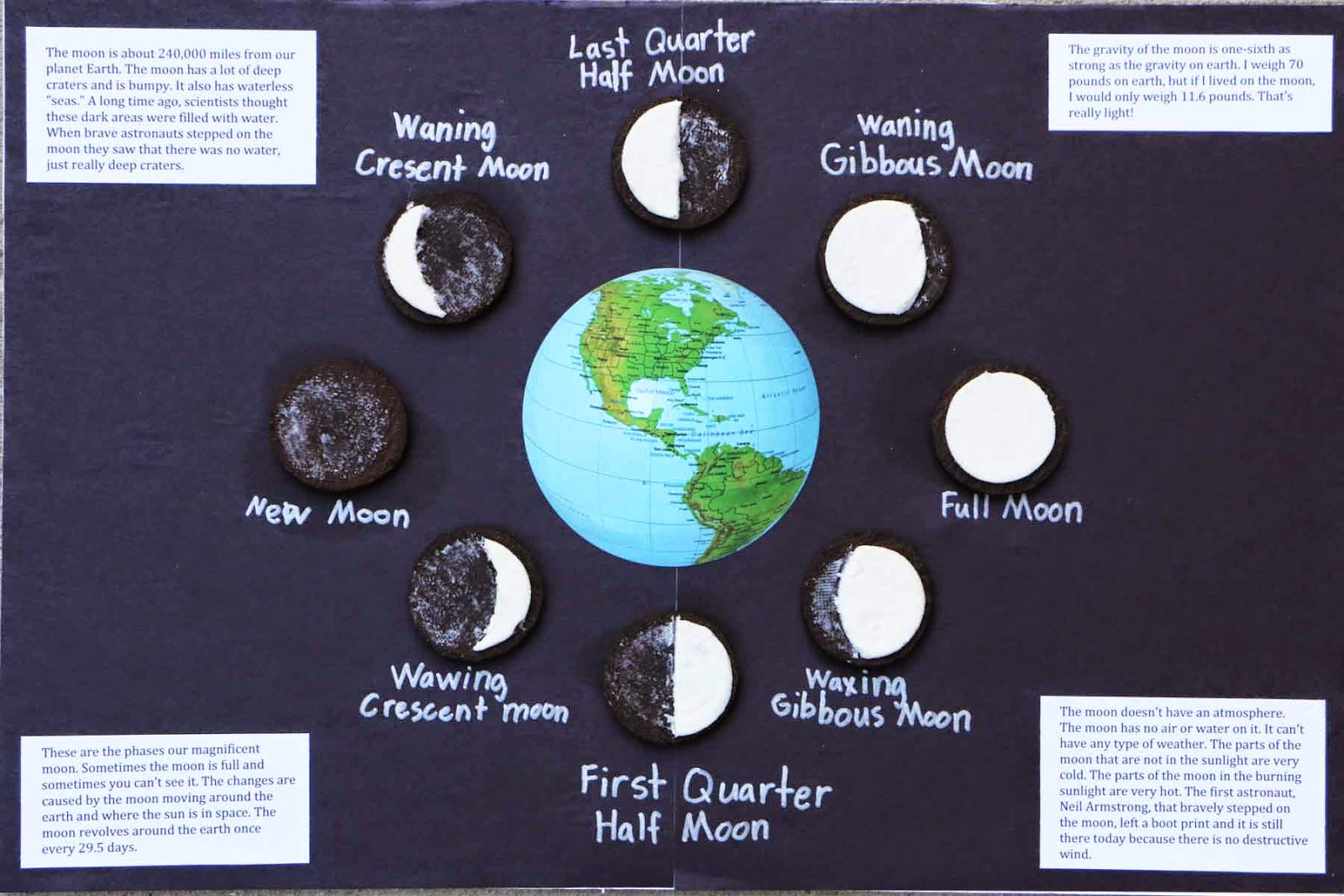 Oreo Moon Phases Printable