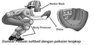 Teknik Teknik Dasar dalam Permainan Softball Materi Sekolah |  Teknik Teknik Dasar dalam Permainan Olah Raga Softball
