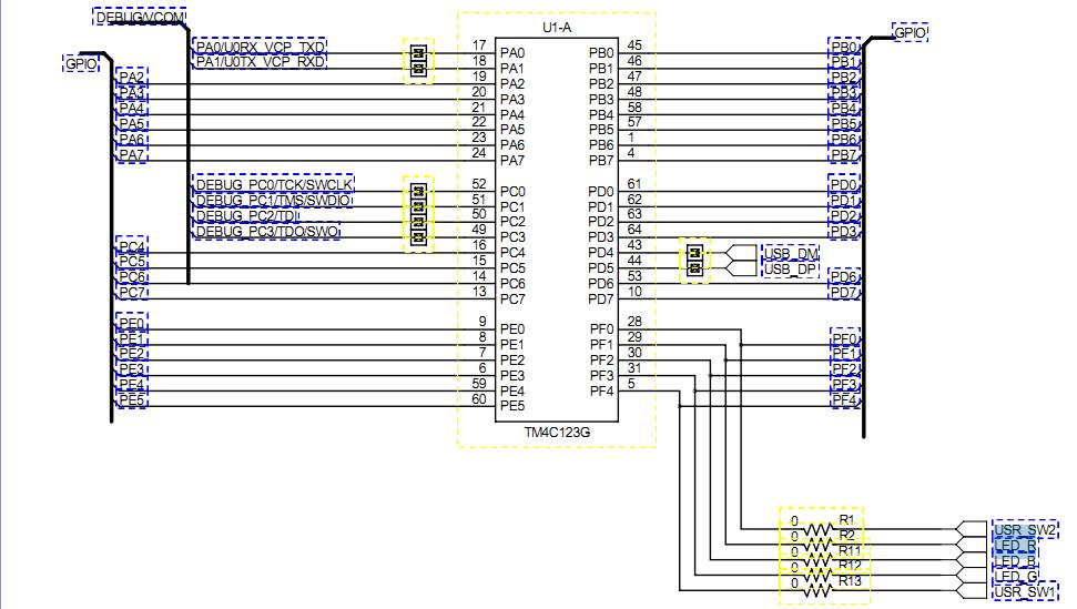 LED BLINKING C CODE ARM 32 BIT (TIVA C SERIES TM4C123G EVALUATION