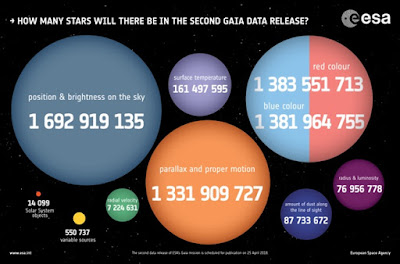 Peta Bintang Baru Akan Menampilkan 1,7 Miliar Bintang