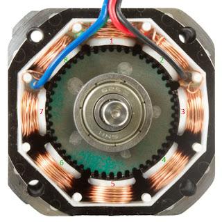 How do we reduce the resonance level of step motor?