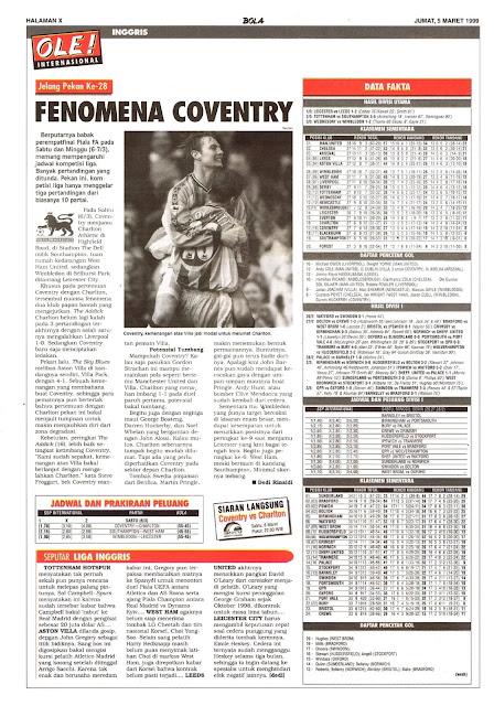 JELANG PEKAN KE-28 FENOMENA COVENTRY