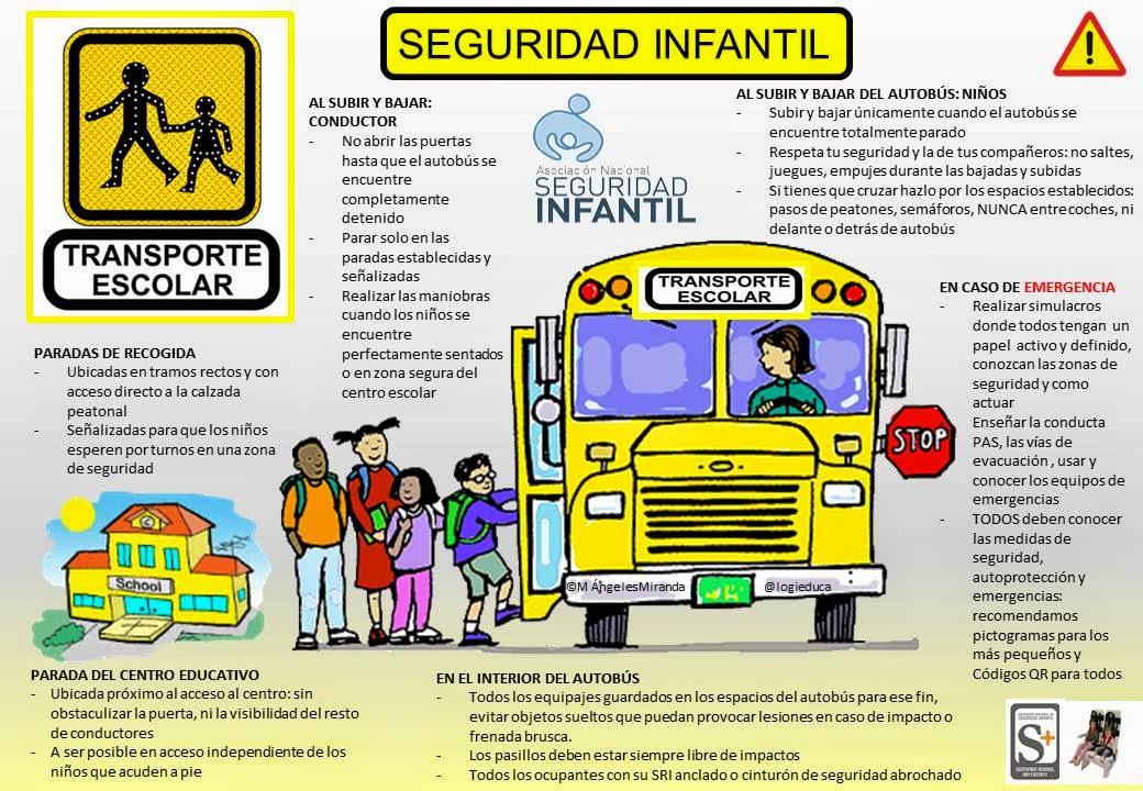 Tips de seguridad infantil en el transporte escolar