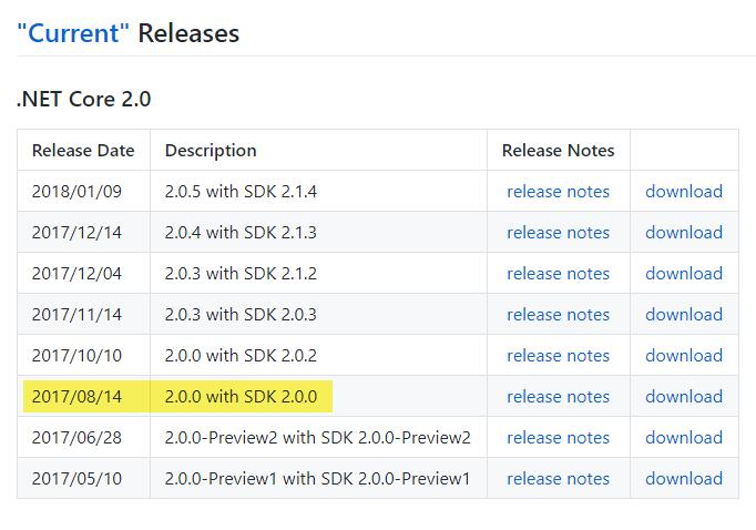 net core 2 1 sdk download