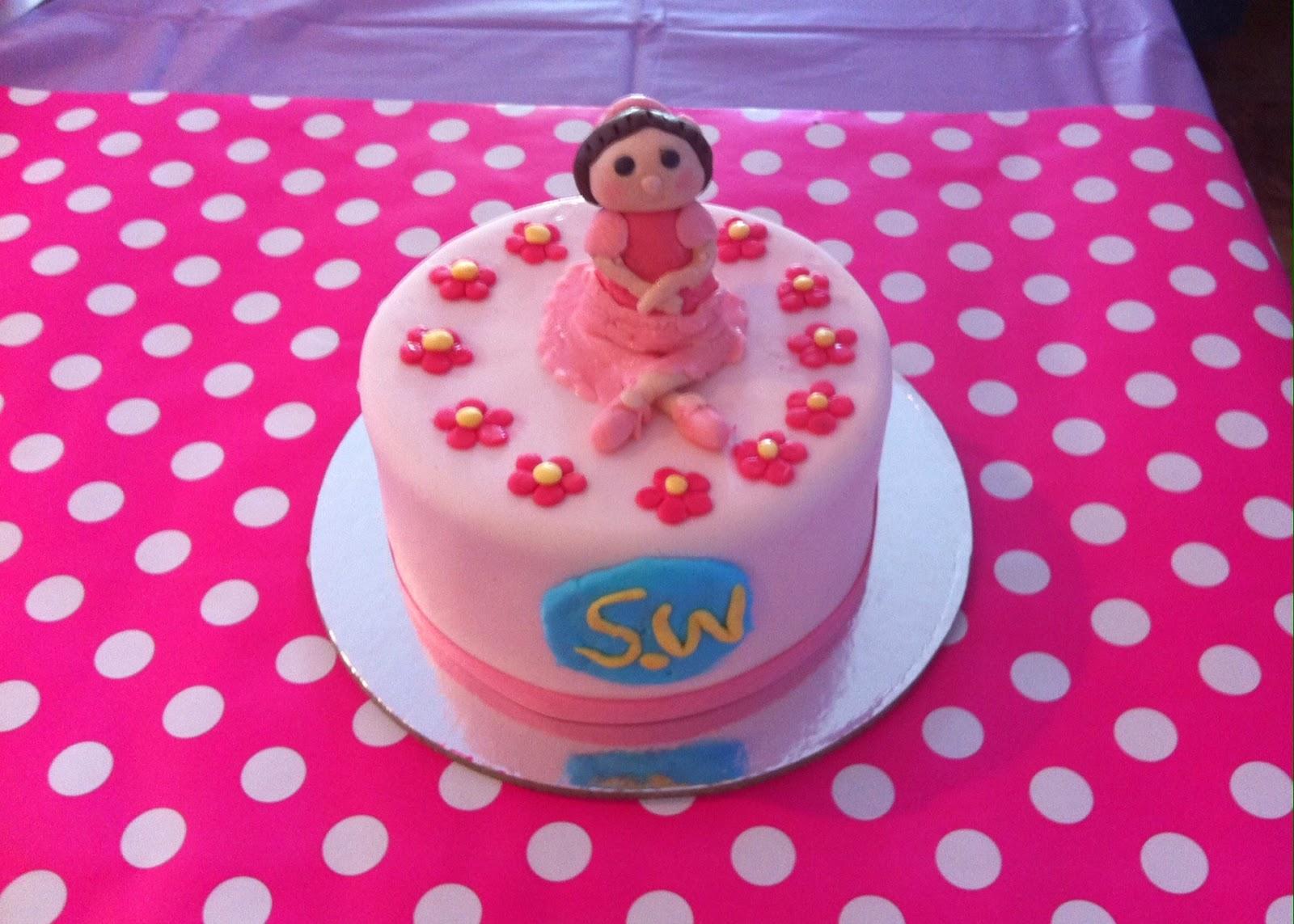 http://elegantcakesandpartydates.blogspot.com.au/2013/12/ballerina-cake-decorating-birthday.html