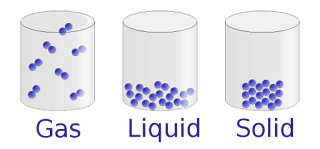GAS-LIQUID-SOLID