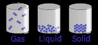 GAS-LIQUID-SOLID