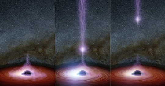 Something coming out of a Black Hole...!