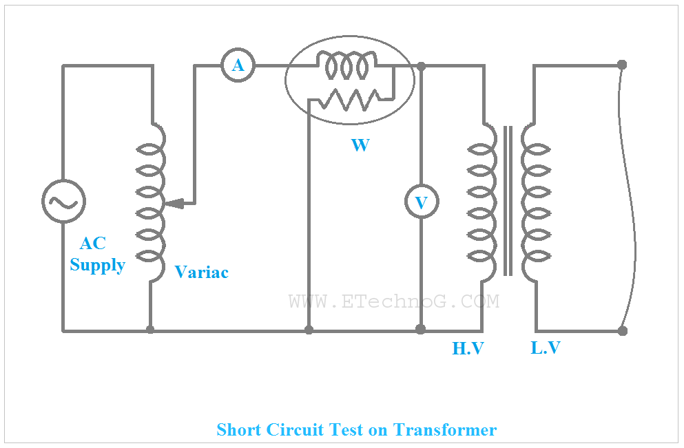 eletrical materials open and short circuit test on transformer