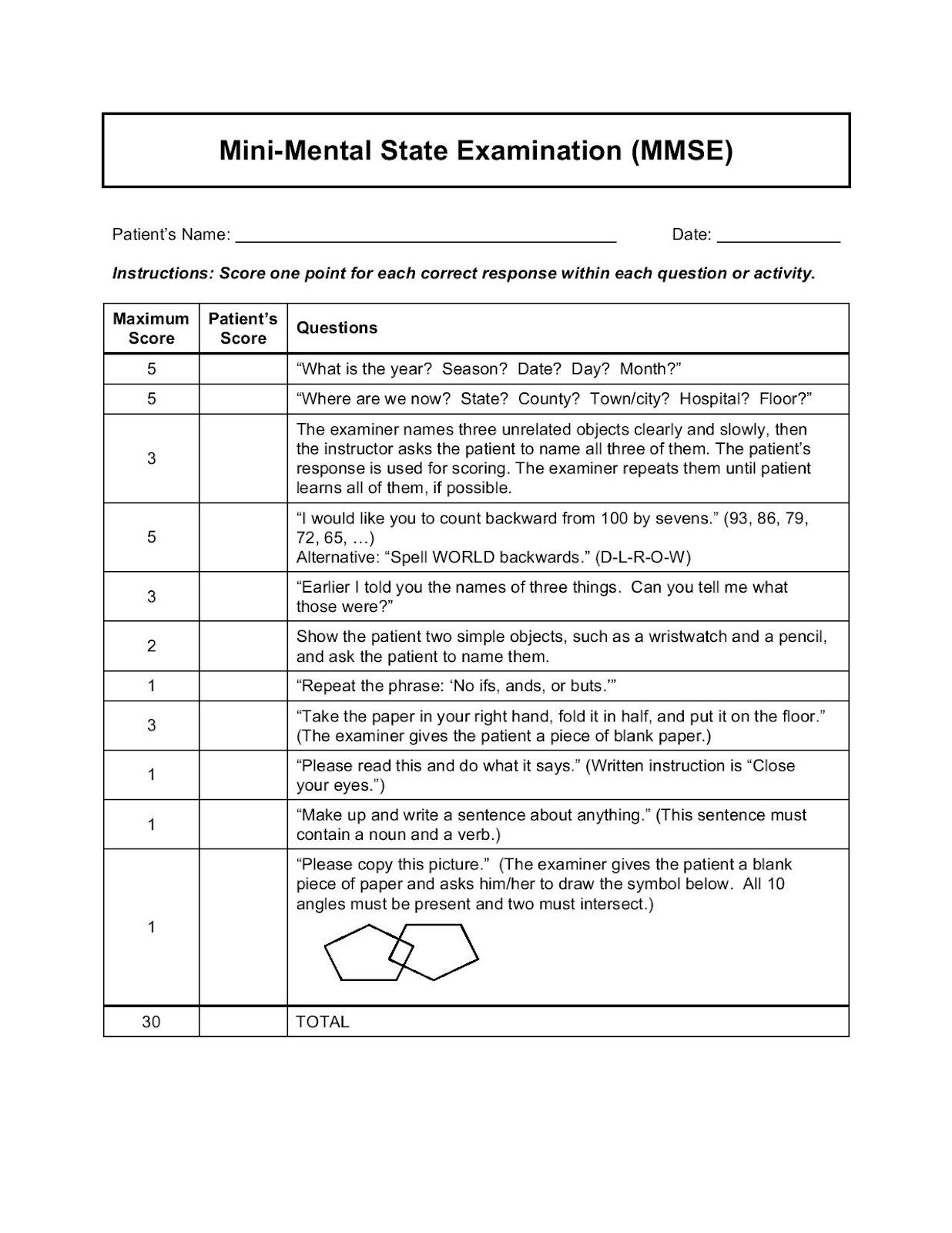 Mmse in Nursing