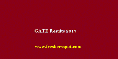 GATE 2017 Results