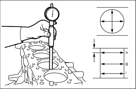 Komponen cylinder bore gauge