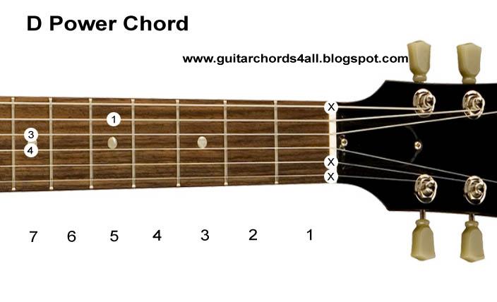 guitar chords guitar chords power chords. Black Bedroom Furniture Sets. Home Design Ideas