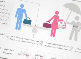 http://www.tunelyz.com/2014/02/droits-de-la-femme-dans-la-constitution.html