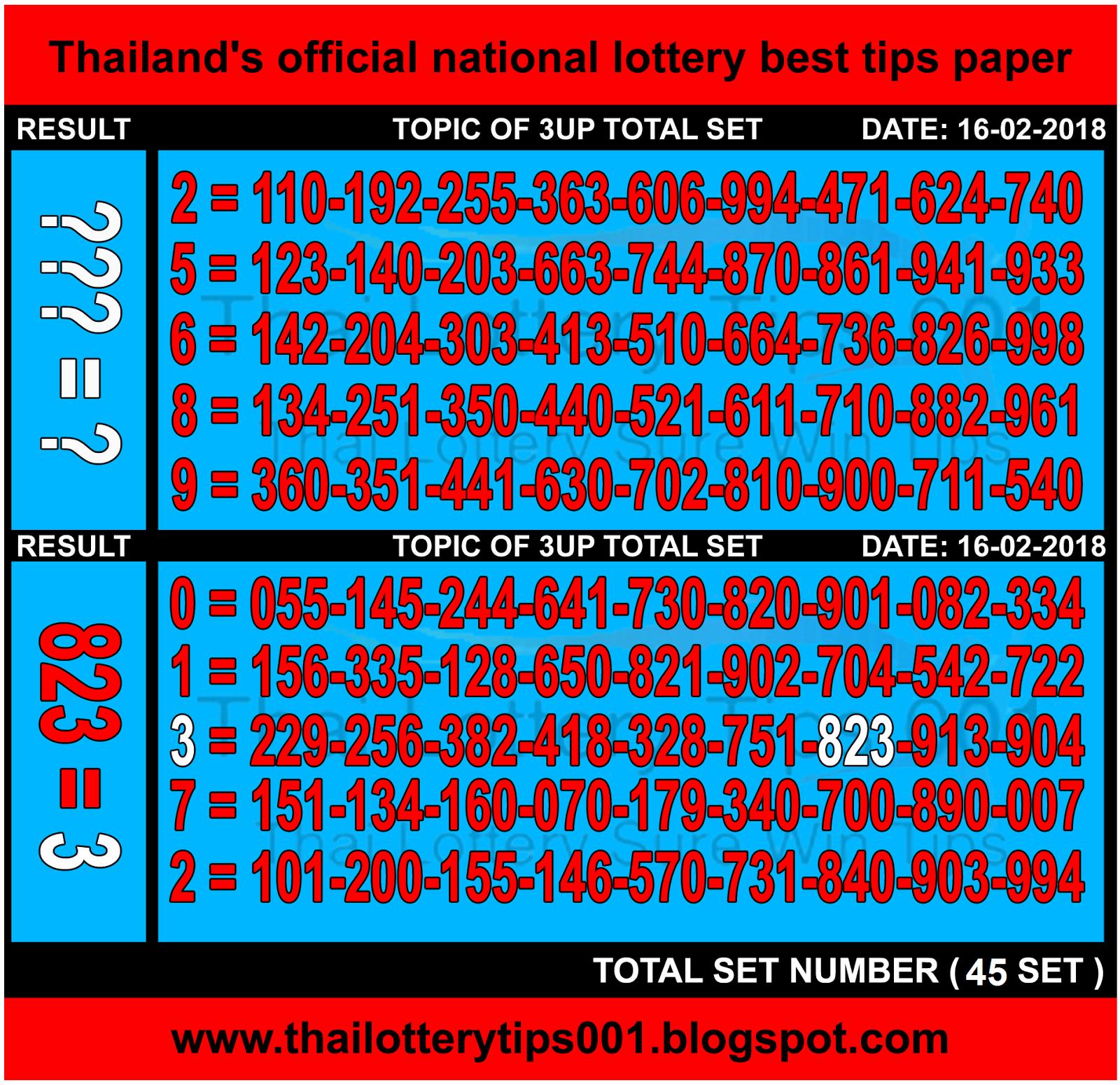 uk lotto 3 feb 2018