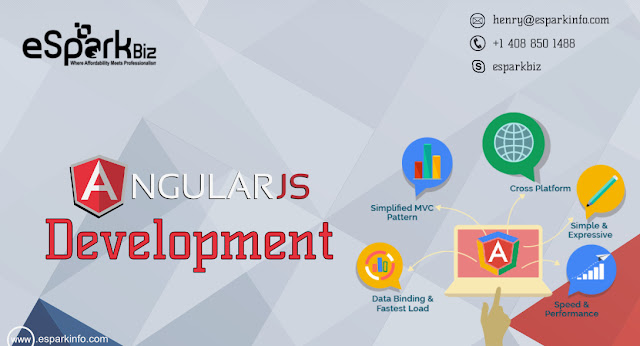 Angularjs Developer