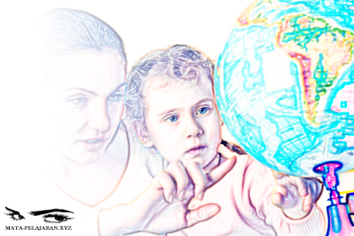 Pengertian Geografi, Konsep Geografi, Prinsip Geografi, Pendekatan Geografi, Ruang Lingkup Geografi, Sejarah Geografi, Hakikat Geografi, Manfaat Geografi Cabang Ilmu Geografi, Aspek Geografi.