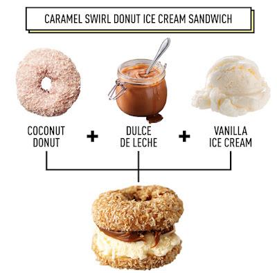 caramel swirl donut icream sandwich