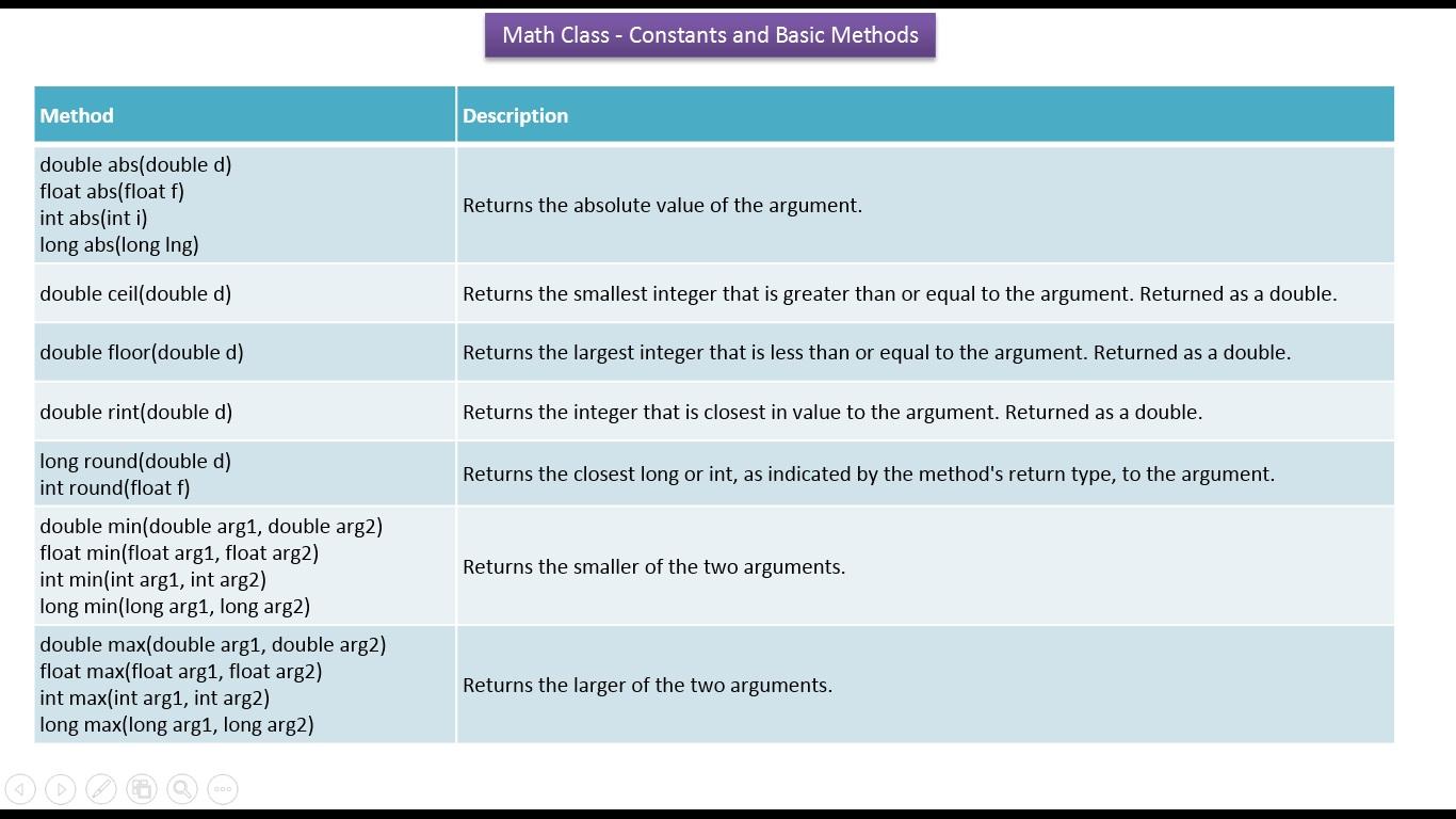 Area And Circumference Of A Circle Java - Finding area and circumference of circle part 1 java graduates java tutorial java math class