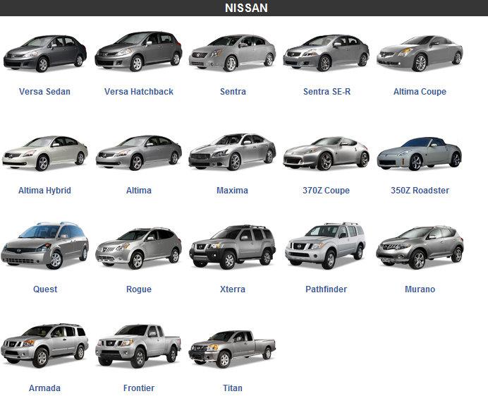 Nissan Car Models Carincarwallapers